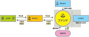toushin_chart